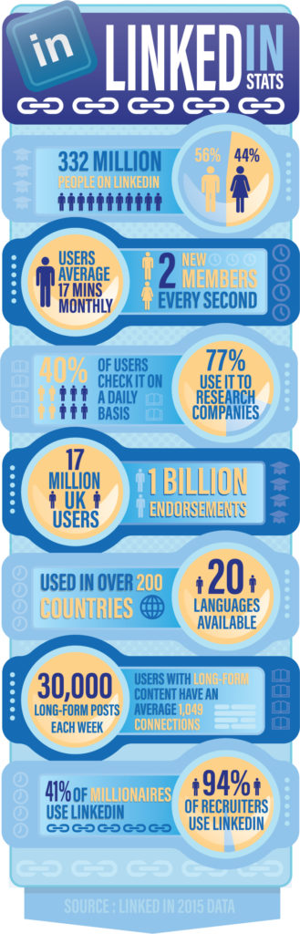 Linked-in-stats-infographic