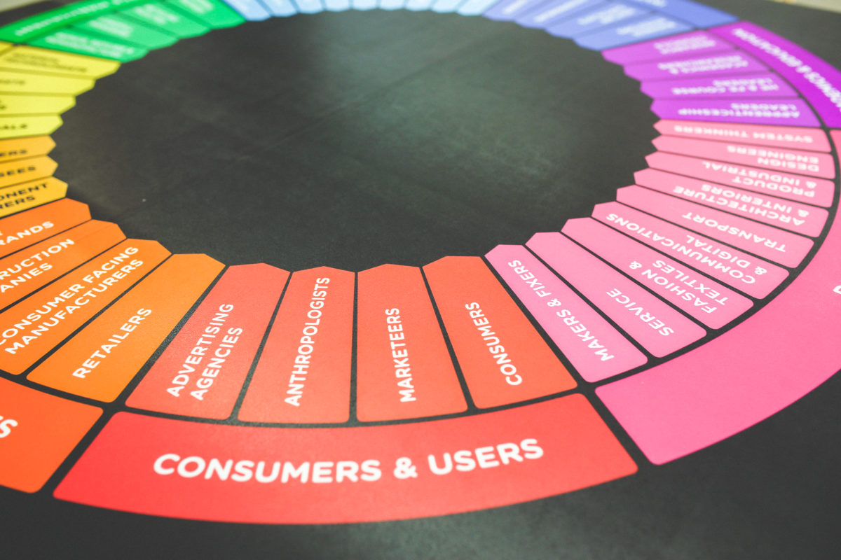 A Guide to Marketing Jobs « Inspiring Interns Blog