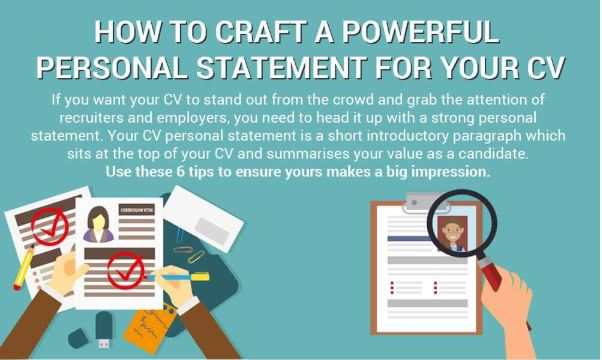 How to Write a Powerful Personal Statement for Your CV [Infographic ...